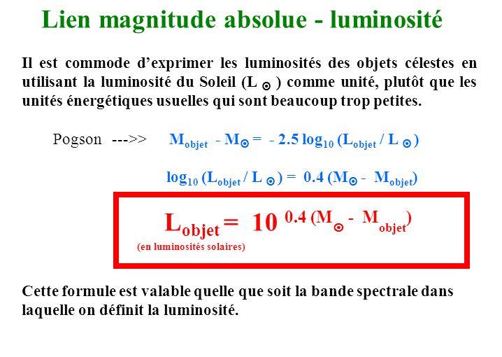 Lien magnitude absolue - luminosité
