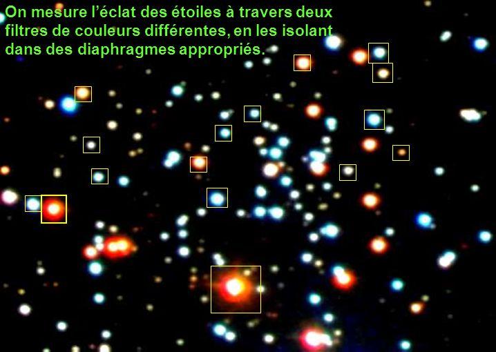 On mesure l'éclat des étoiles à travers deux
