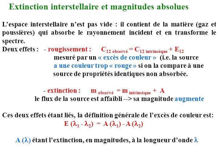 Extinction interstellaire et magnitudes absolues