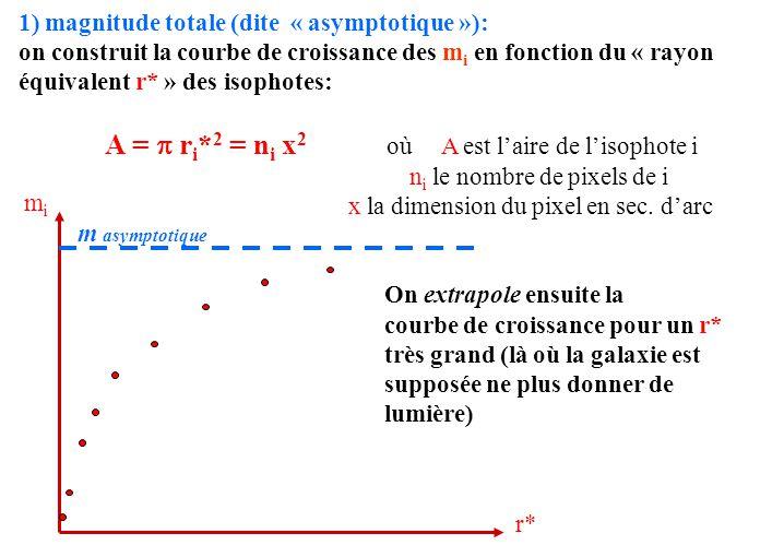1) magnitude totale (dite « asymptotique »):