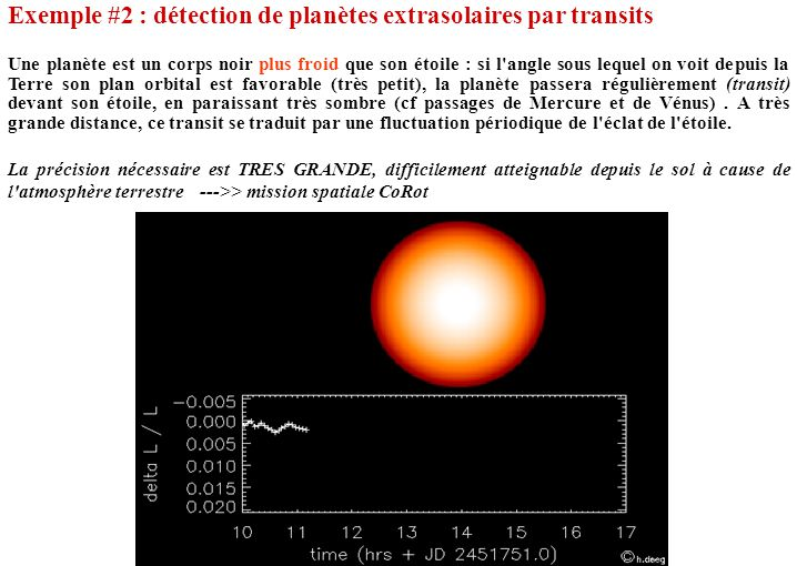 Exemple #2 : détection de planètes extrasolaires par transits