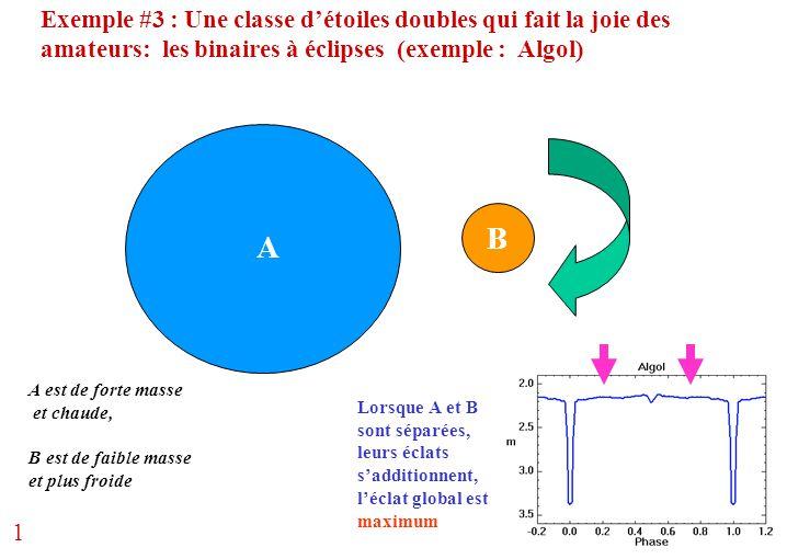 Exemple #3 : Une classe d'étoiles doubles qui fait la joie des amateurs: les binaires à éclipses (exemple : Algol)
