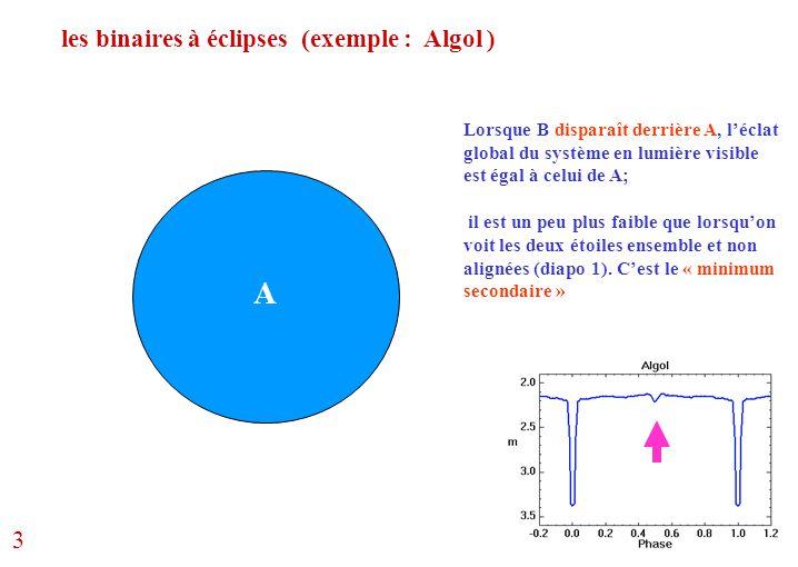 A les binaires à éclipses (exemple : Algol ) 3
