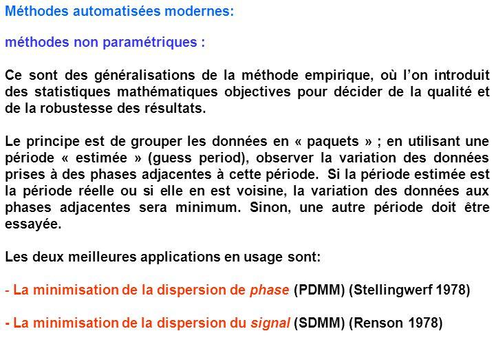 Méthodes automatisées modernes:
