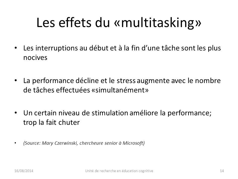 Les effets du «multitasking»