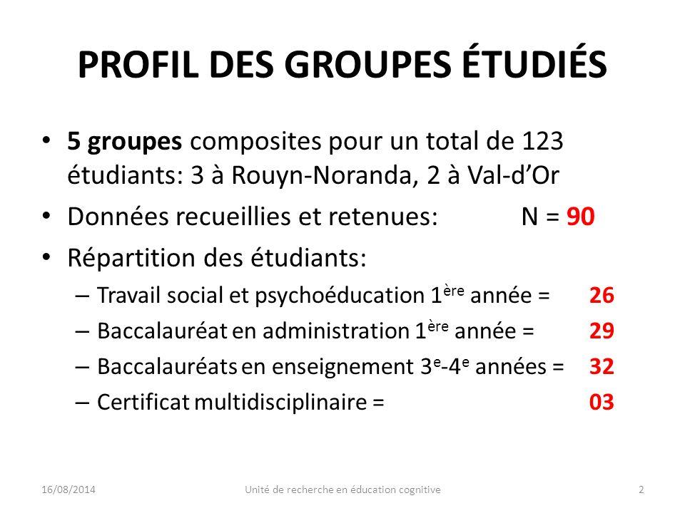 PROFIL DES GROUPES ÉTUDIÉS