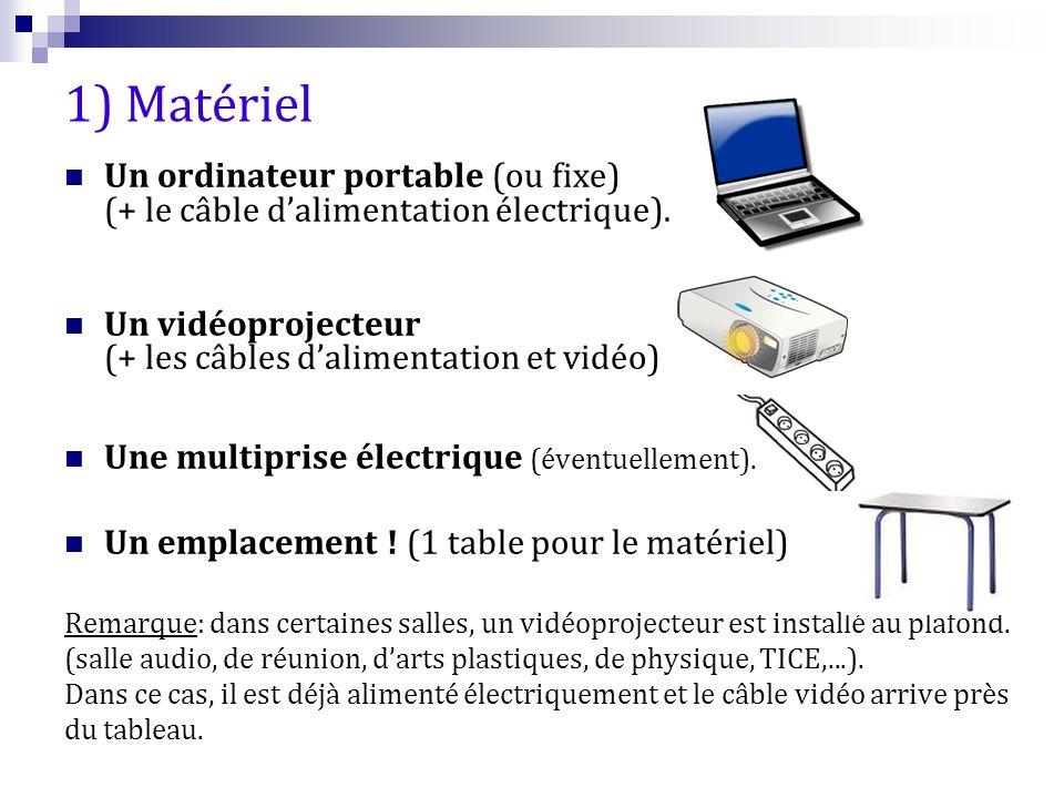 1) Matériel Un ordinateur portable (ou fixe) (+ le câble d'alimentation électrique). Un vidéoprojecteur (+ les câbles d'alimentation et vidéo)
