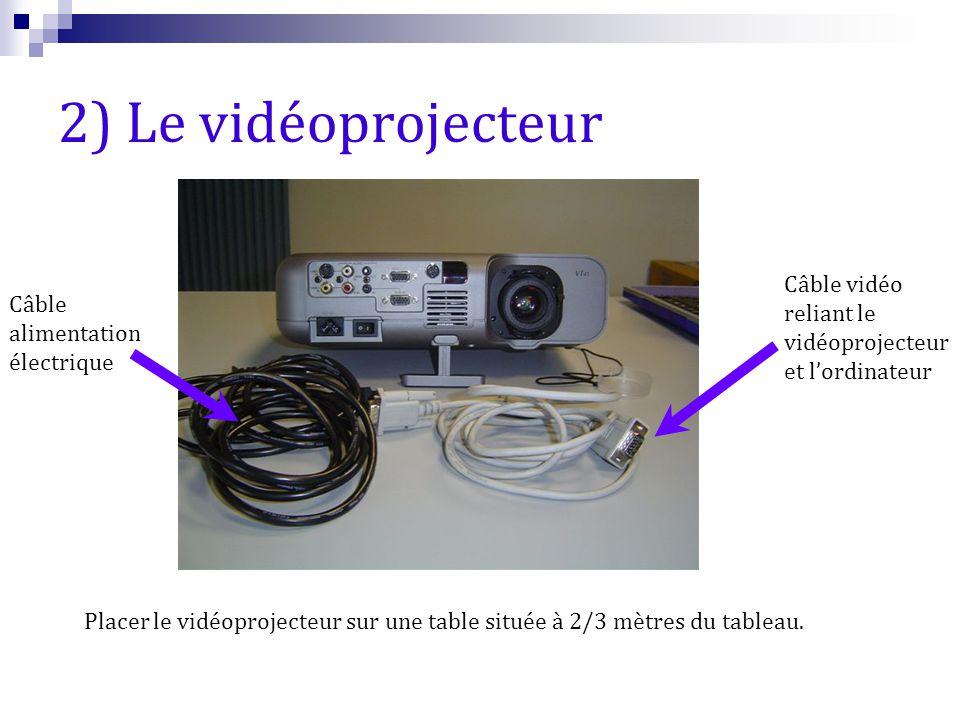 2) Le vidéoprojecteur Câble vidéo reliant le