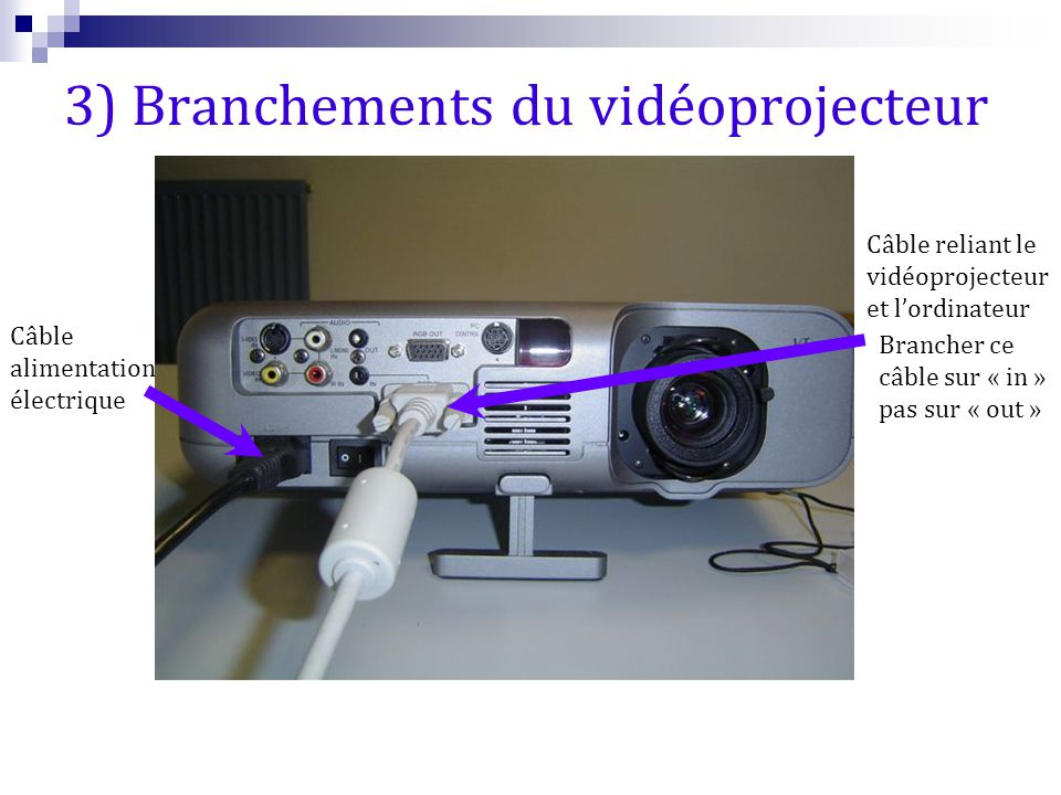 3) Branchements du vidéoprojecteur