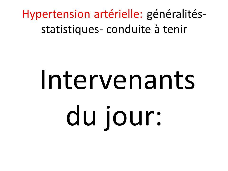 Hypertension artérielle: généralités- statistiques- conduite à tenir