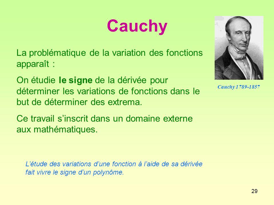 Cauchy La problématique de la variation des fonctions apparaît :