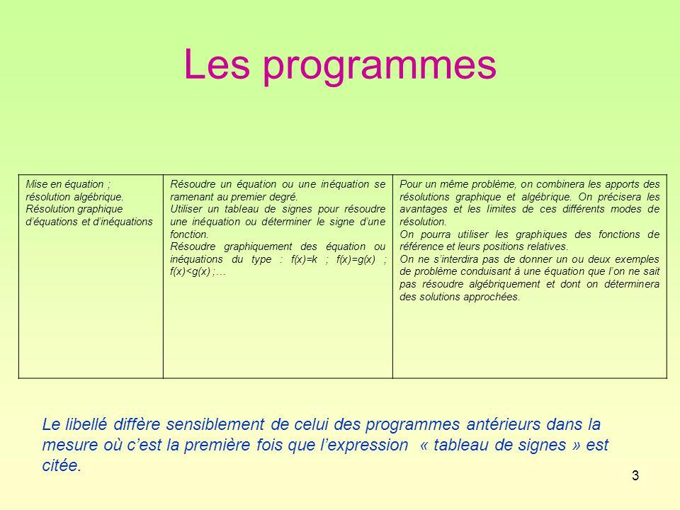 Les programmes Mise en équation ; résolution algébrique. Résolution graphique d'équations et d'inéquations.
