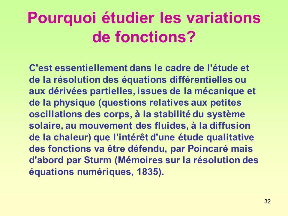 Pourquoi étudier les variations de fonctions