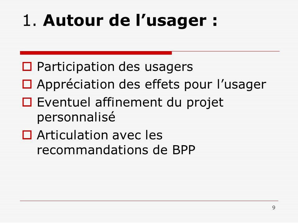 1. Autour de l'usager : Participation des usagers
