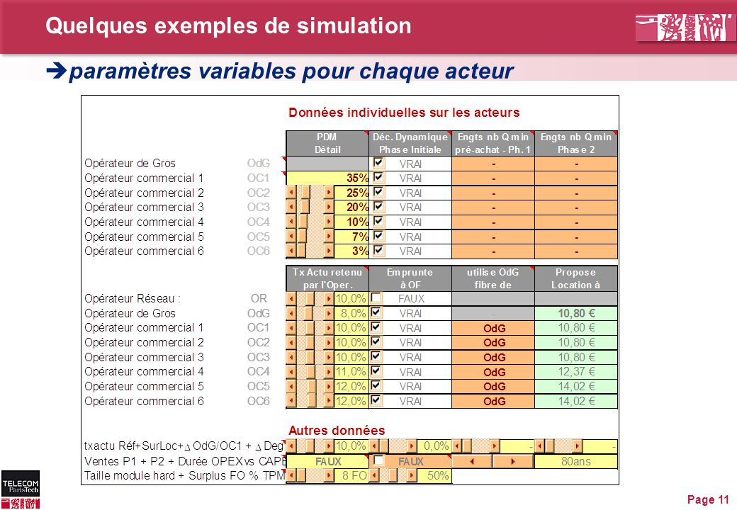 Quelques exemples de simulation