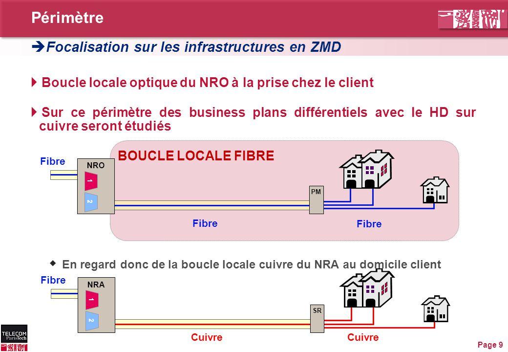 Focalisation sur les infrastructures en ZMD
