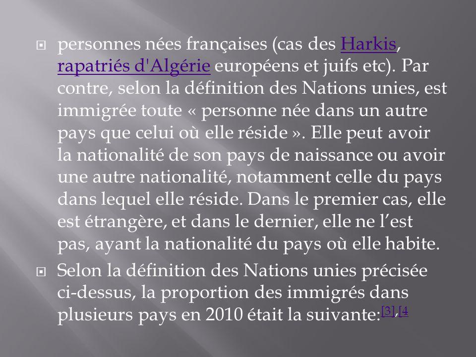 personnes nées françaises (cas des Harkis, rapatriés d Algérie européens et juifs etc). Par contre, selon la définition des Nations unies, est immigrée toute « personne née dans un autre pays que celui où elle réside ». Elle peut avoir la nationalité de son pays de naissance ou avoir une autre nationalité, notamment celle du pays dans lequel elle réside. Dans le premier cas, elle est étrangère, et dans le dernier, elle ne l'est pas, ayant la nationalité du pays où elle habite.