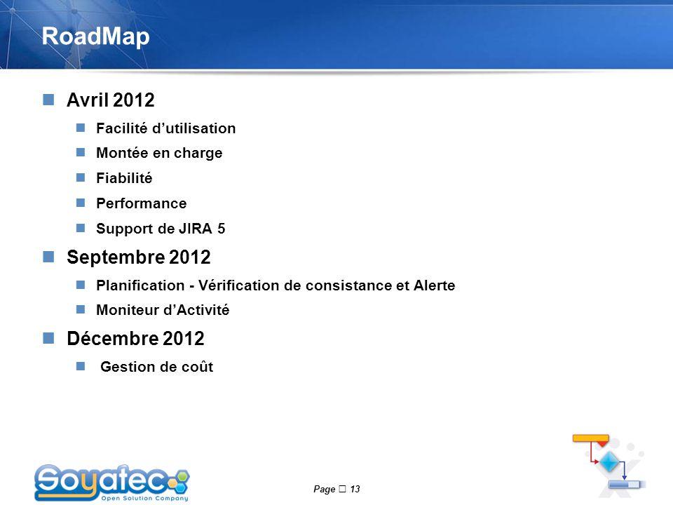 RoadMap Avril 2012 Septembre 2012 Décembre 2012 Facilité d'utilisation