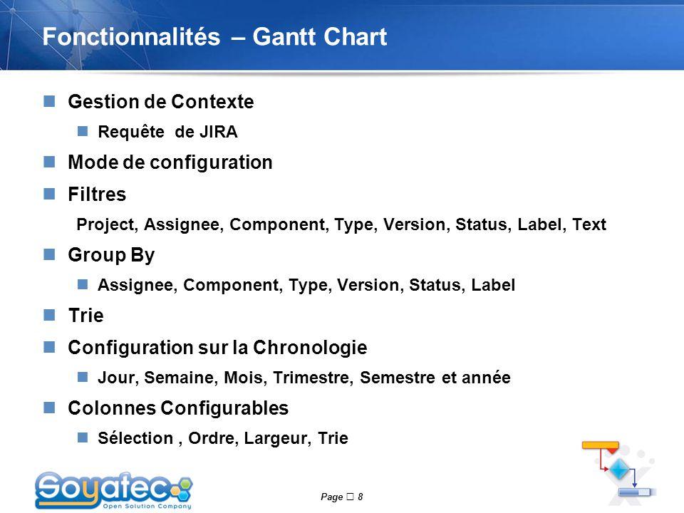Fonctionnalités – Gantt Chart