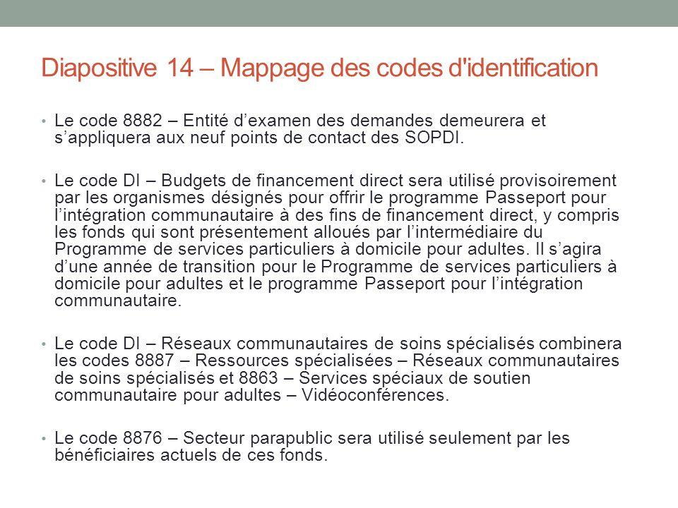 Diapositive 14 – Mappage des codes d identification