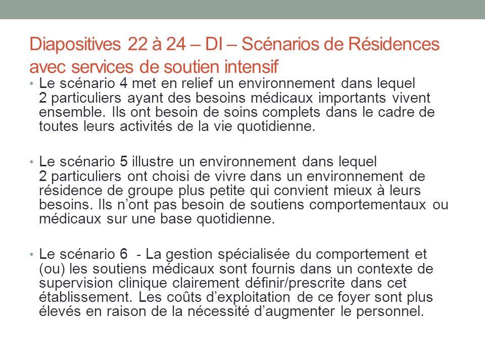 Diapositives 22 à 24 – DI – Scénarios de Résidences avec services de soutien intensif