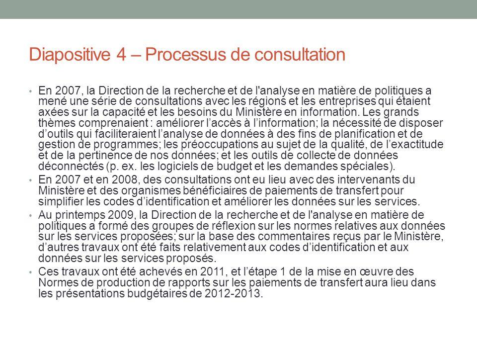Diapositive 4 – Processus de consultation