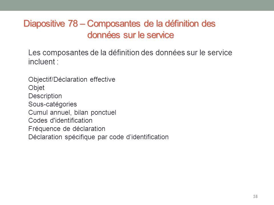 Diapositive 78 – Composantes de la définition des données sur le service