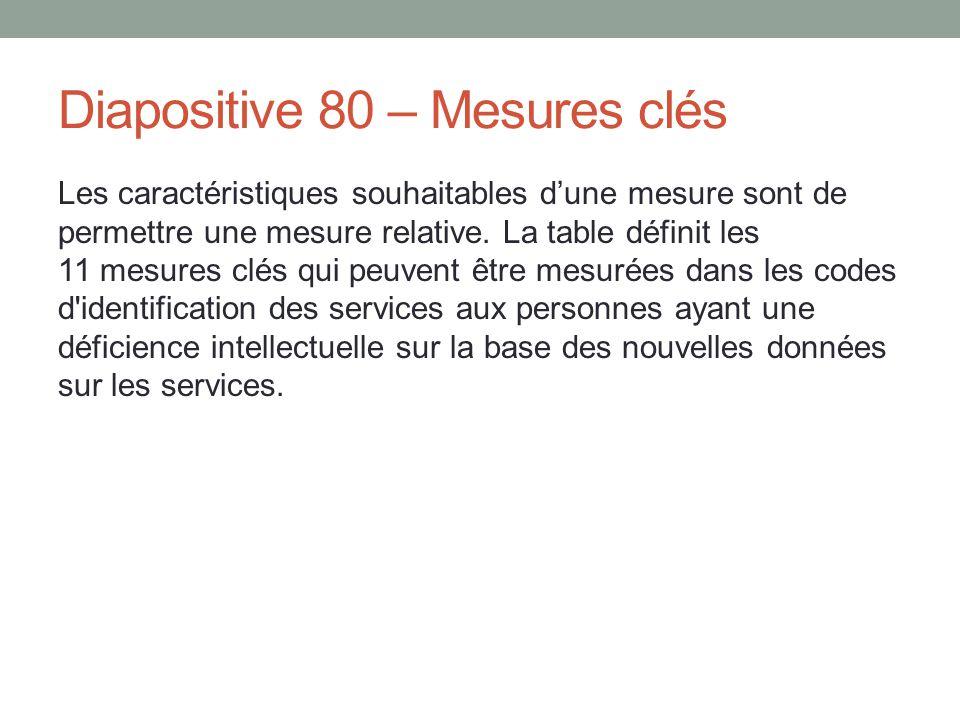 Diapositive 80 – Mesures clés