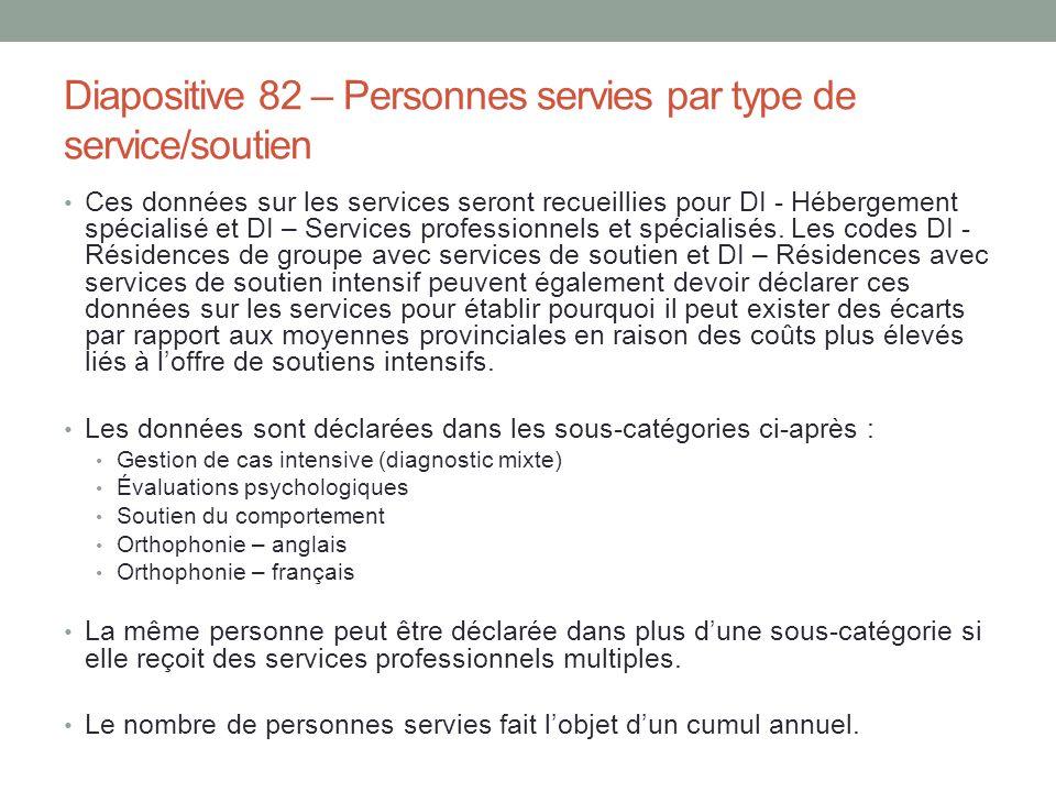 Diapositive 82 – Personnes servies par type de service/soutien
