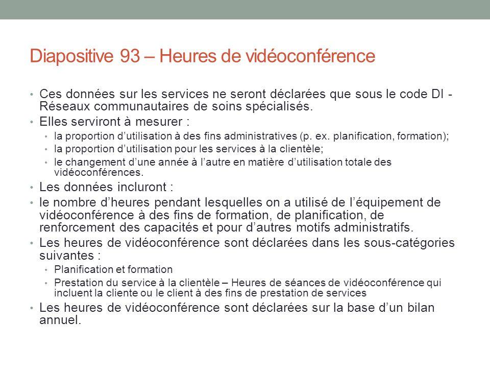 Diapositive 93 – Heures de vidéoconférence