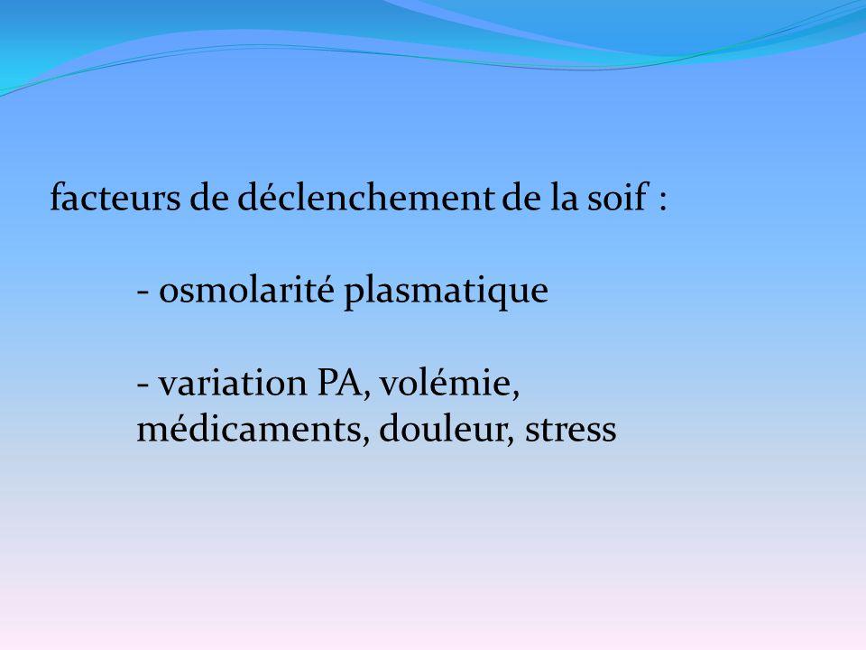 facteurs de déclenchement de la soif :