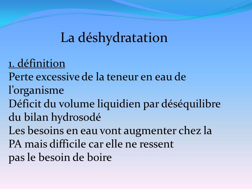 La déshydratation 1. définition