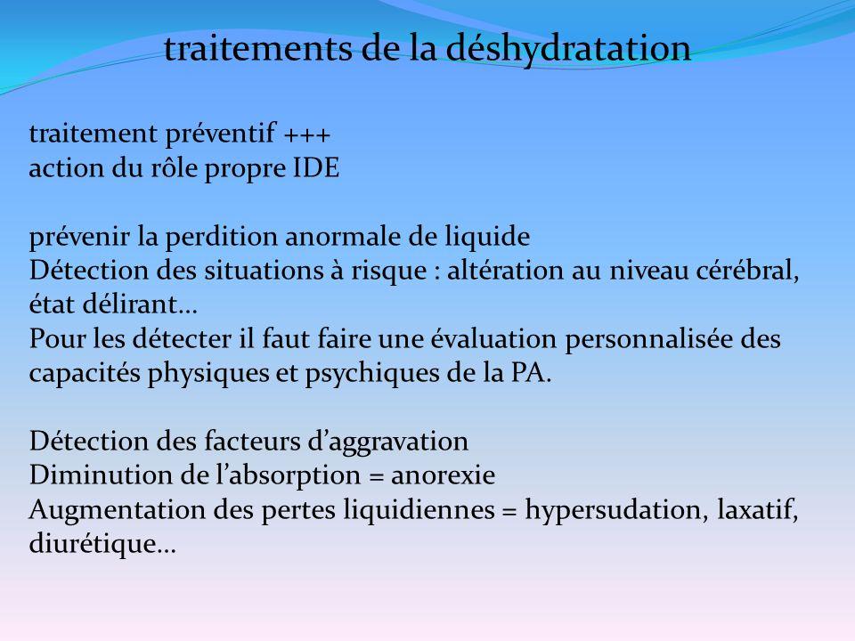 traitements de la déshydratation