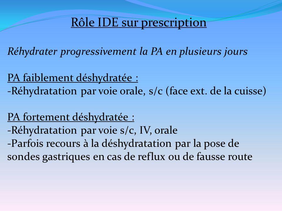 Rôle IDE sur prescription