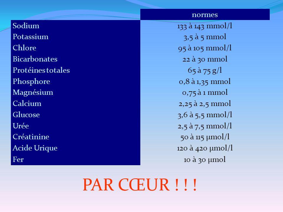 PAR CŒUR ! ! ! normes Sodium 133 à 143 mmol/l Potassium 3,5 à 5 mmol