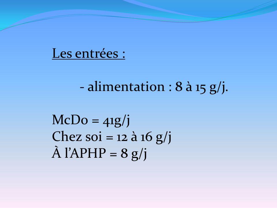 Les entrées : - alimentation : 8 à 15 g/j. McDo = 41g/j Chez soi = 12 à 16 g/j À l'APHP = 8 g/j