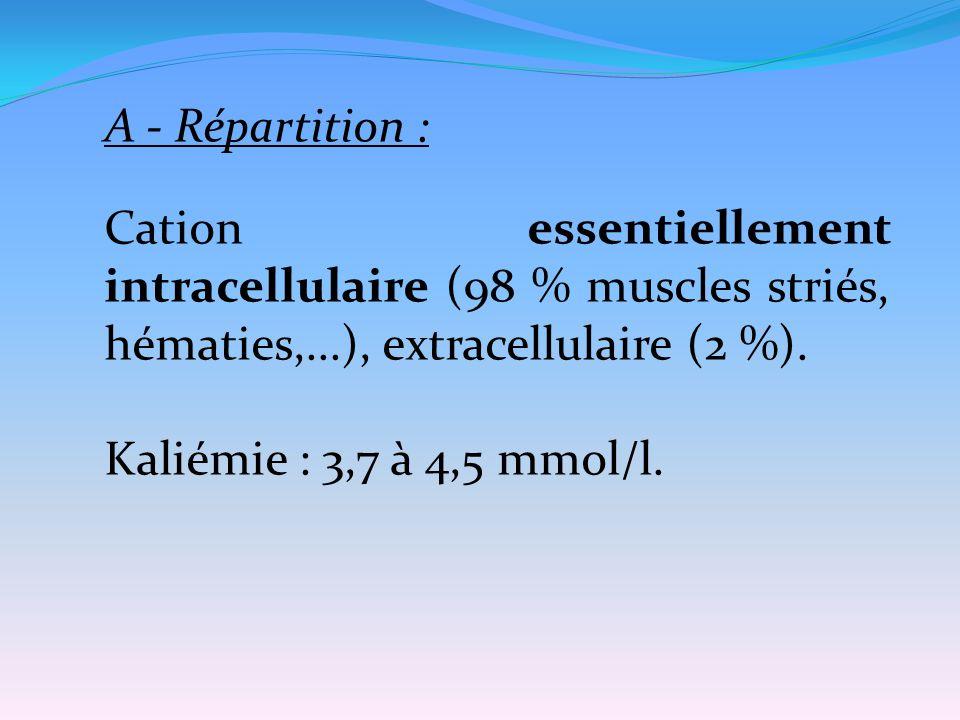 A - Répartition : Cation essentiellement intracellulaire (98 % muscles striés, hématies,...), extracellulaire (2 %).