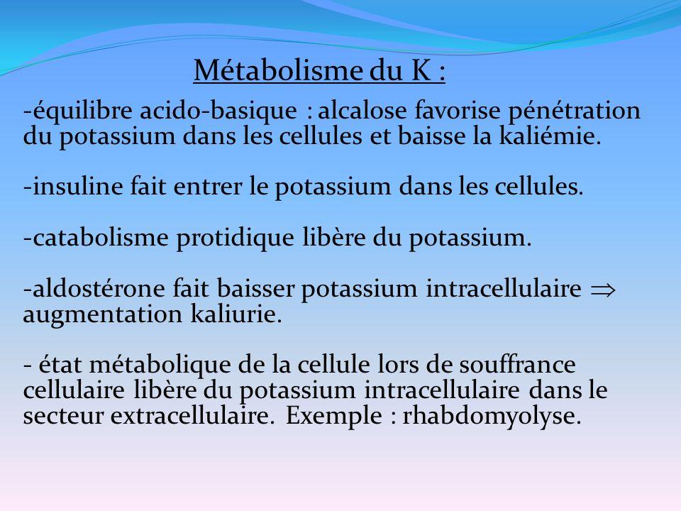Métabolisme du K : équilibre acido-basique : alcalose favorise pénétration du potassium dans les cellules et baisse la kaliémie.
