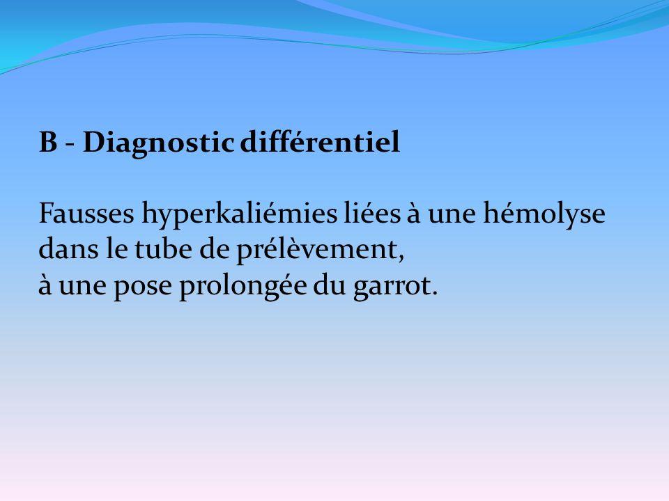 B - Diagnostic différentiel