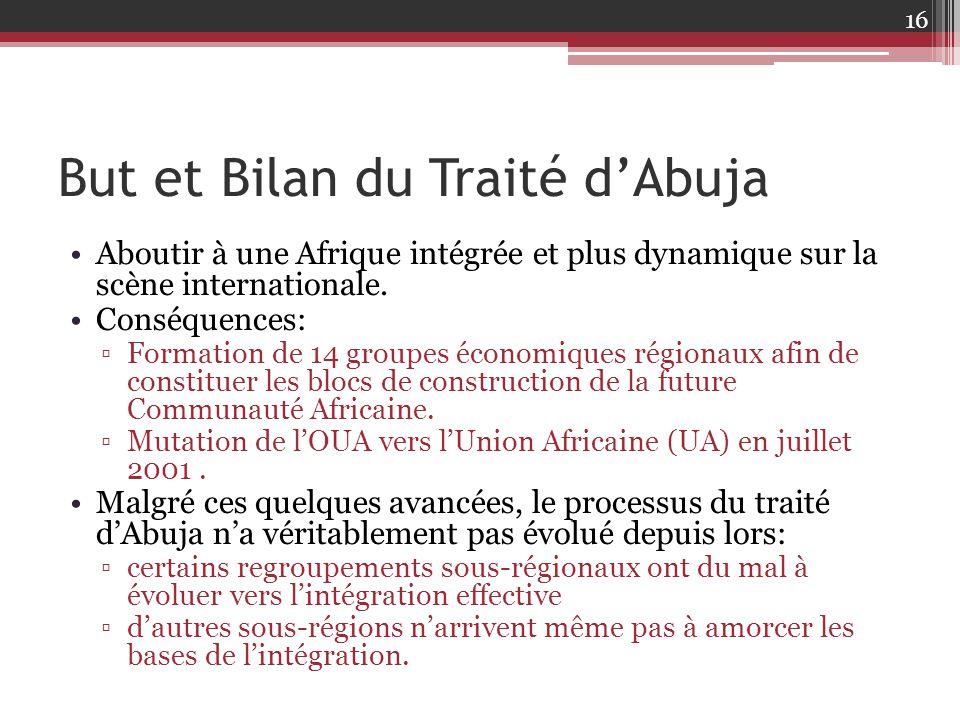 But et Bilan du Traité d'Abuja