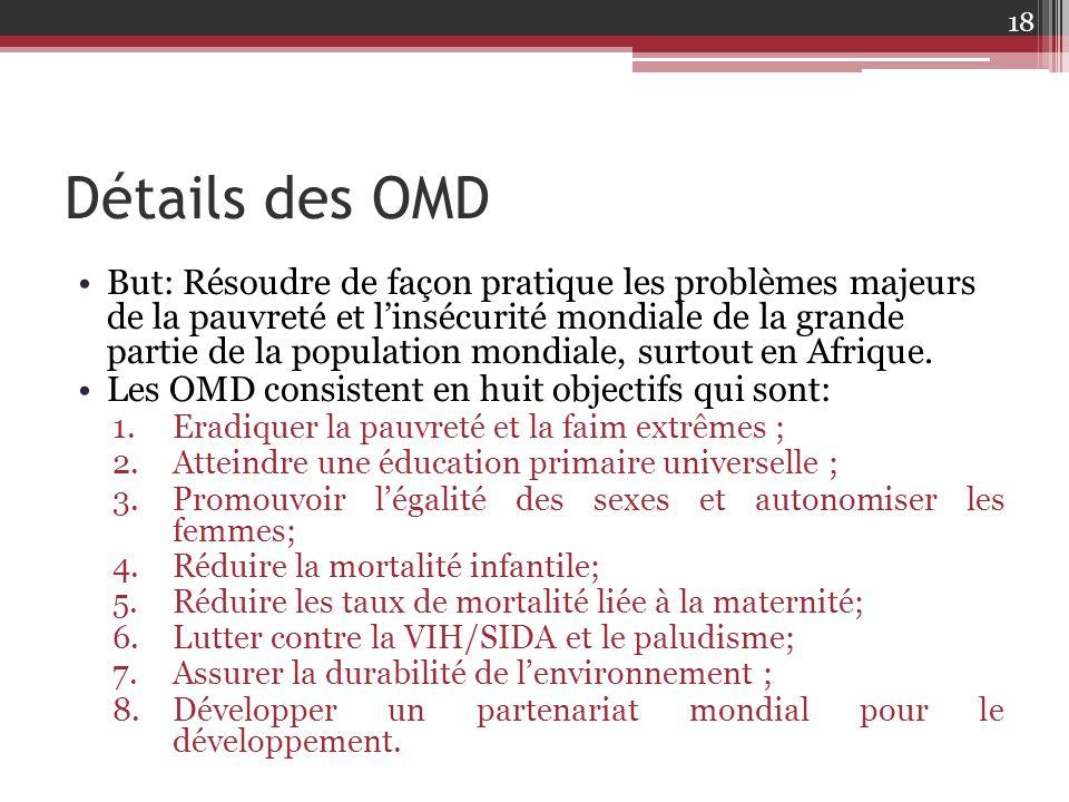 Détails des OMD