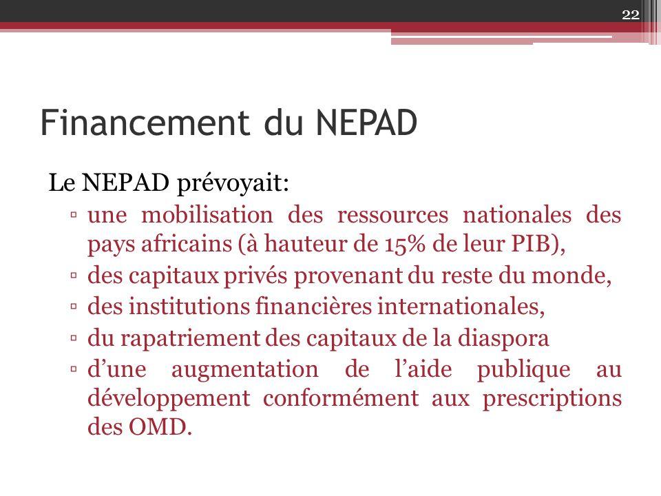 Financement du NEPAD Le NEPAD prévoyait:
