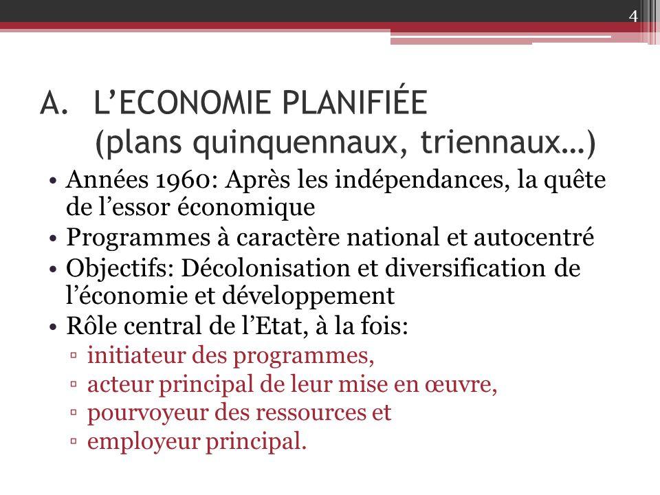 L'ECONOMIE PLANIFIÉE (plans quinquennaux, triennaux…)
