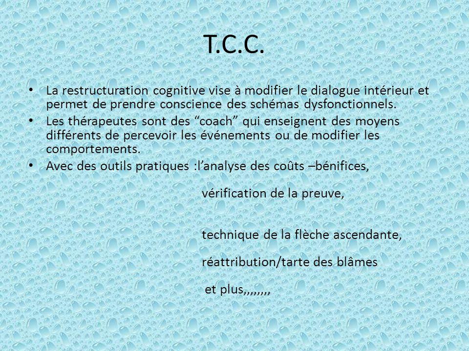 T.C.C. La restructuration cognitive vise à modifier le dialogue intérieur et permet de prendre conscience des schémas dysfonctionnels.