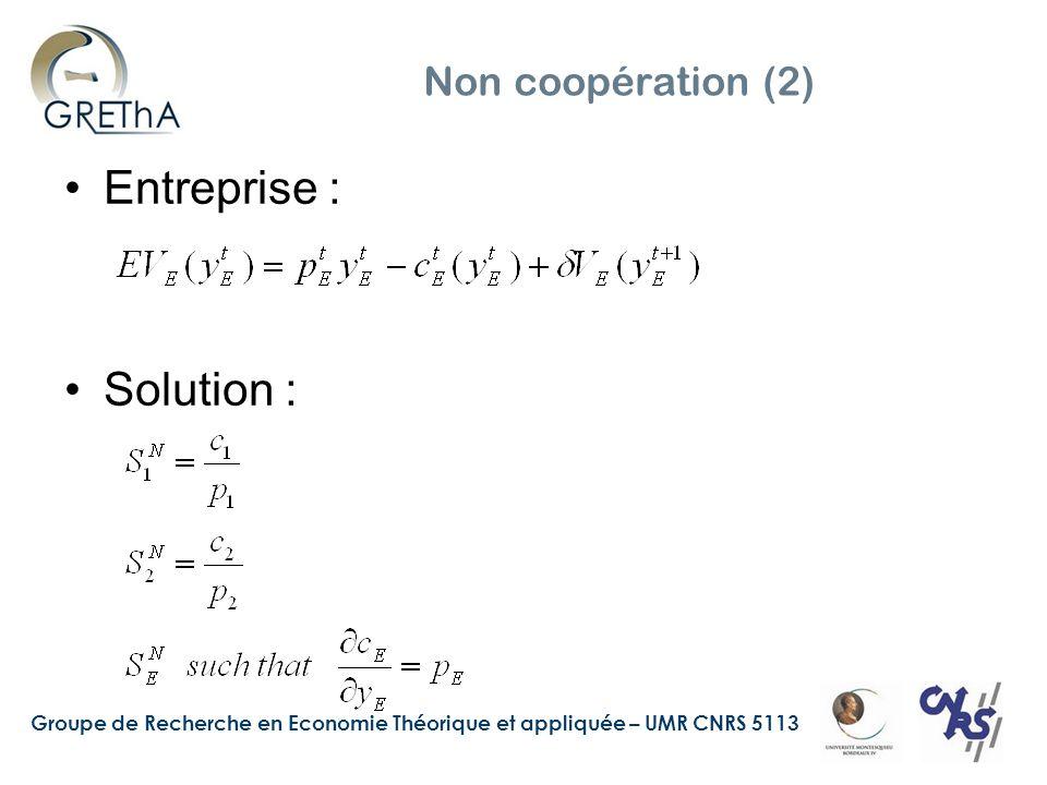 Non coopération (2) Entreprise : Solution :