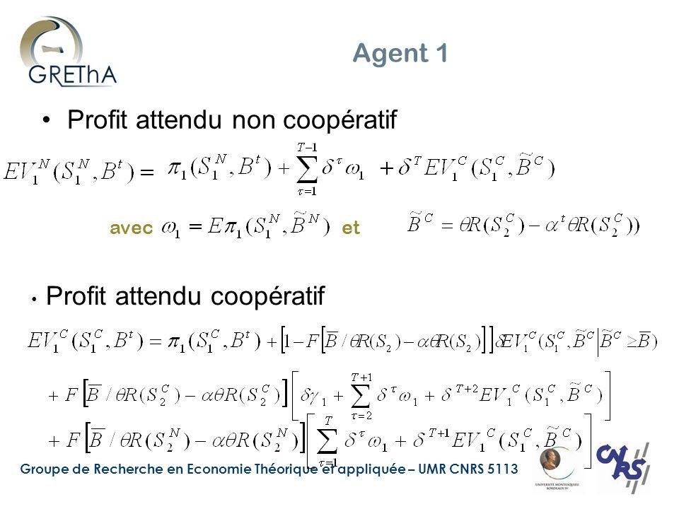 Profit attendu non coopératif