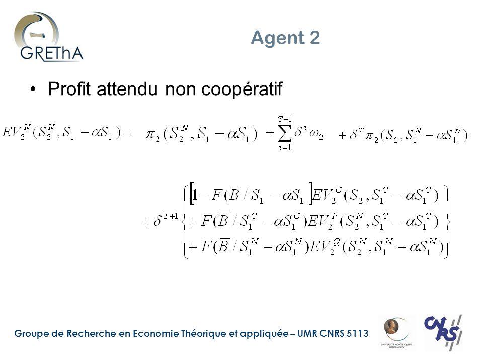 Agent 2 Profit attendu non coopératif