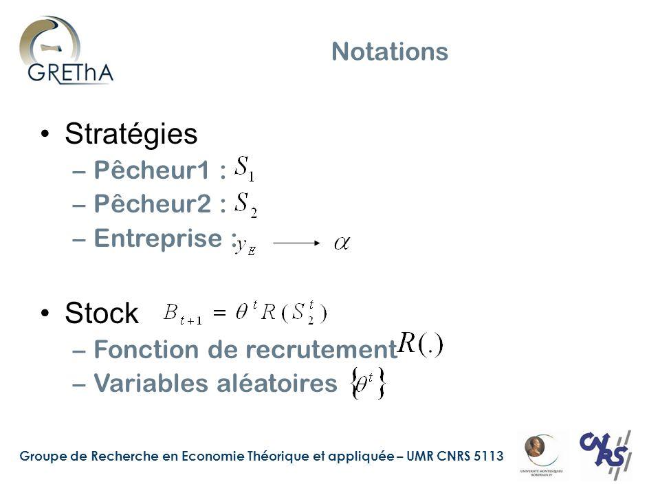 Stratégies Stock Notations Pêcheur1 : Pêcheur2 : Entreprise :