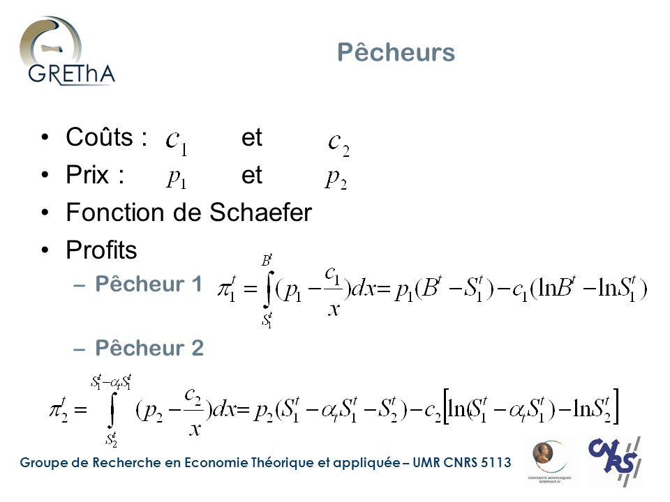 Pêcheurs Coûts : et Prix : et Fonction de Schaefer Profits Pêcheur 1