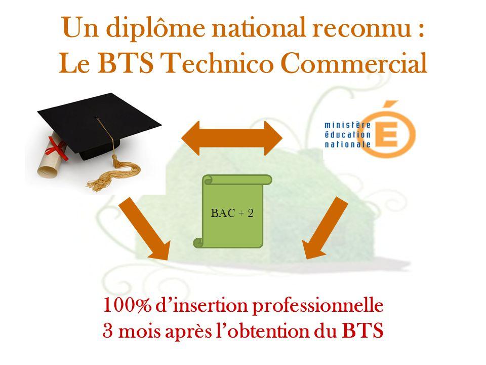 Un diplôme national reconnu : Le BTS Technico Commercial